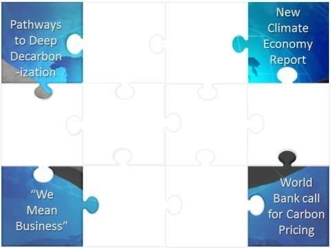 New Climate Economy Report Jigsaw