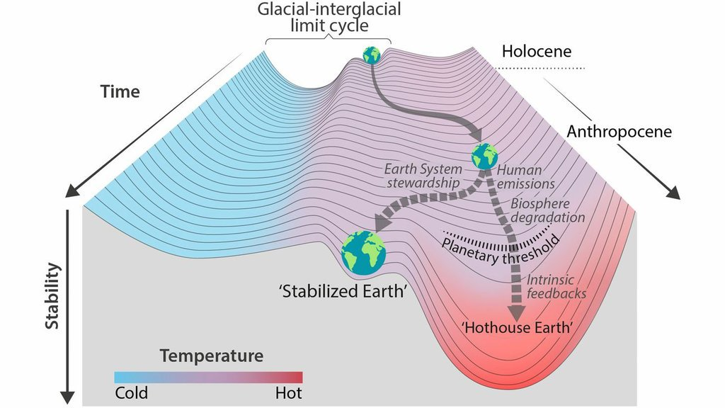 hothouse_Earth