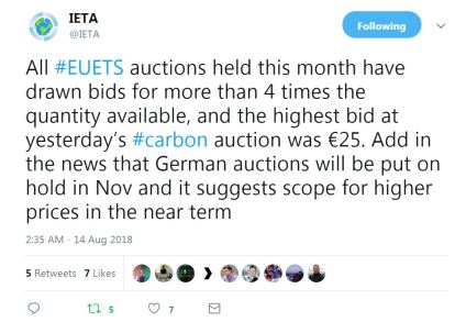 IETA EU ETS Tweet