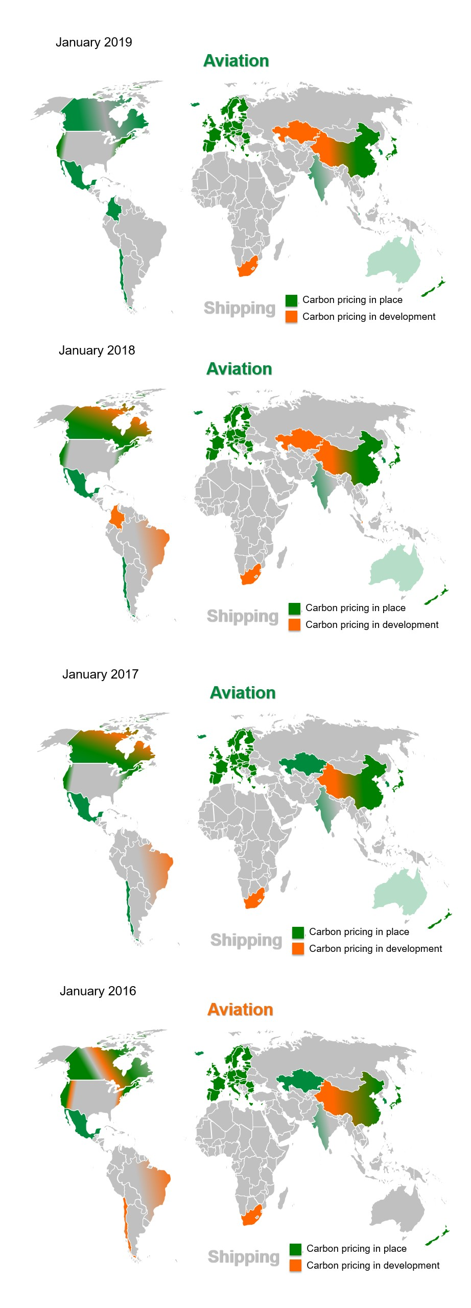 carbon pricing january 2019